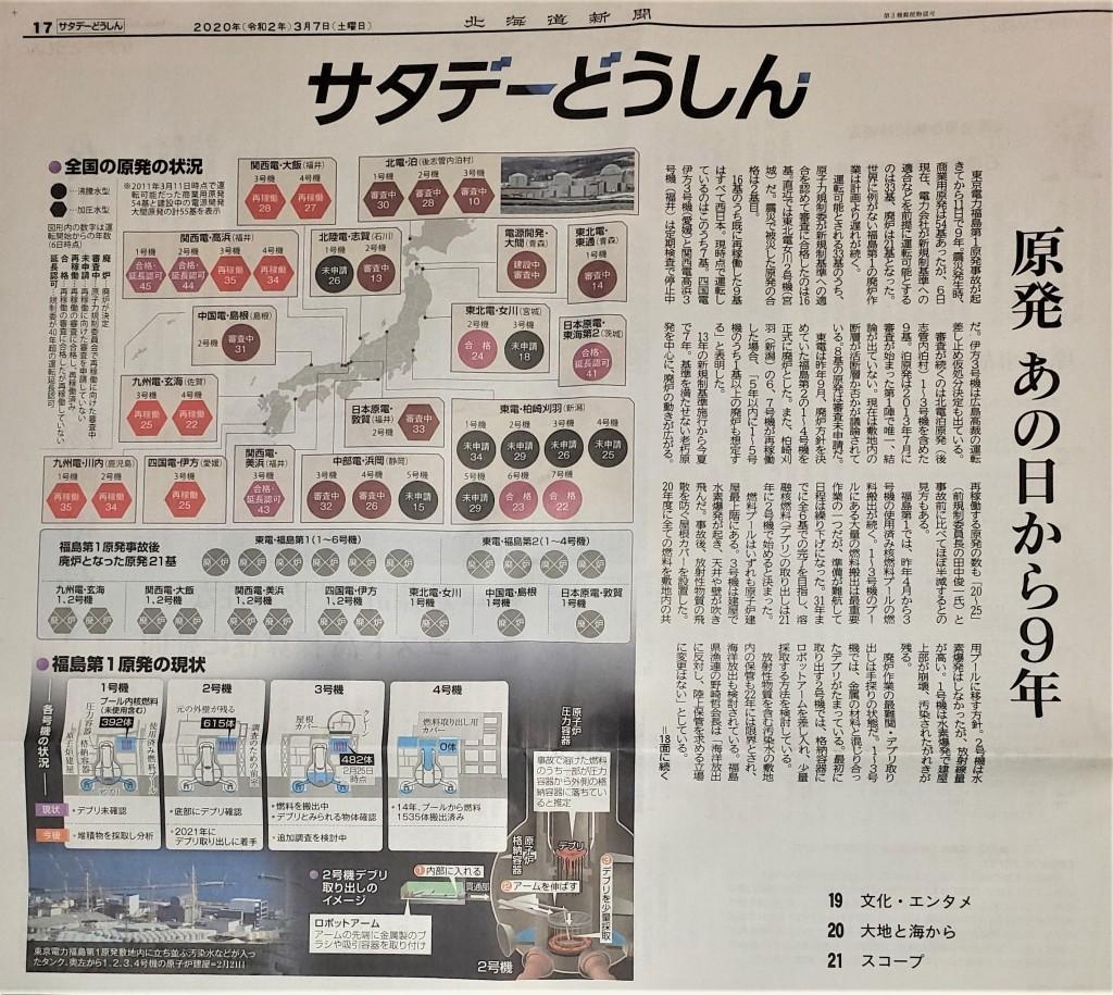 北海道新聞20200307-1